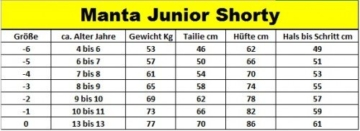 Mares Manta Junior Shorty (-4 =122-128) -